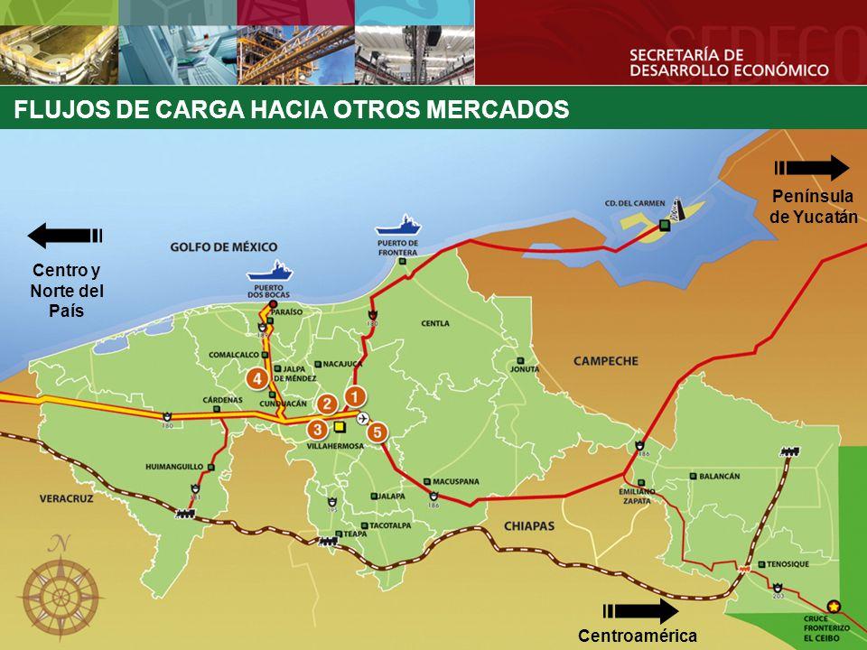 FLUJOS DE CARGA HACIA OTROS MERCADOS Península de Yucatán Centroamérica Centro y Norte del País