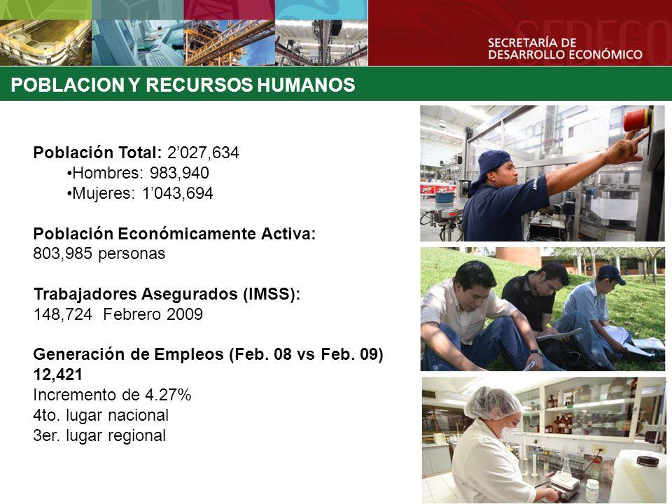 POBLACION Y RECURSOS HUMANOS Población Total: 2027,634 Hombres: 983,940 Mujeres: 1043,694 Población Económicamente Activa: 803,985 personas Trabajador