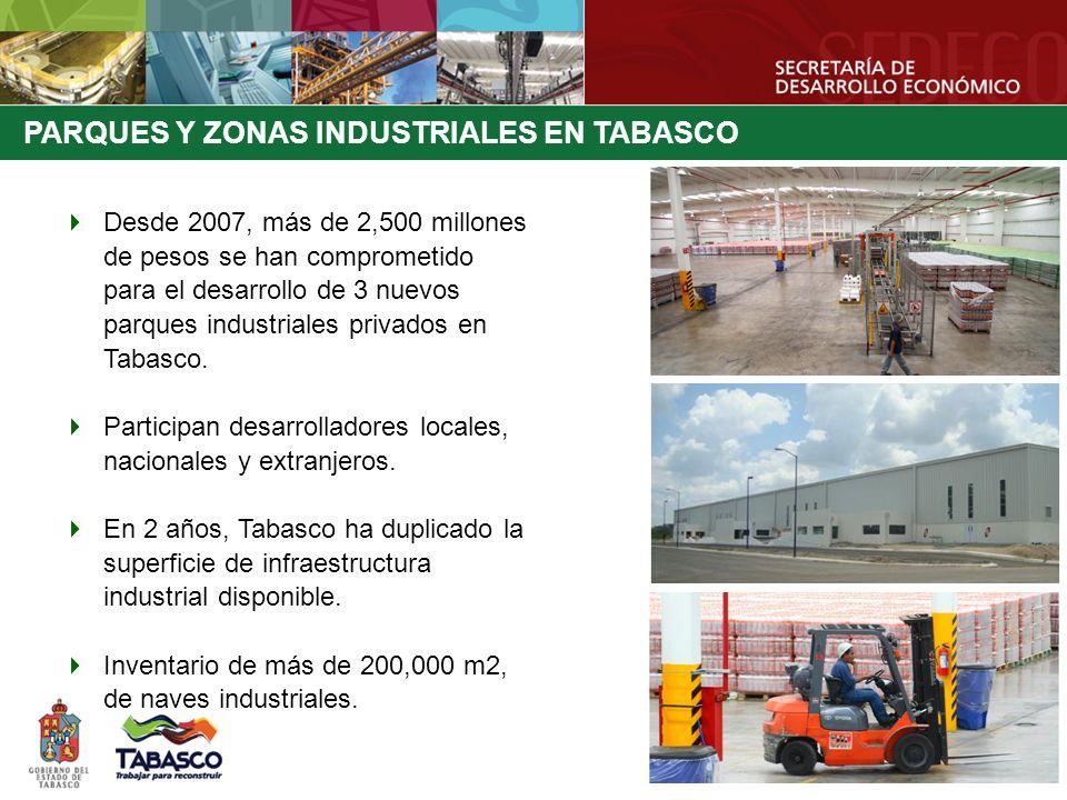 Desde 2007, más de 2,500 millones de pesos se han comprometido para el desarrollo de 3 nuevos parques industriales privados en Tabasco. Participan des