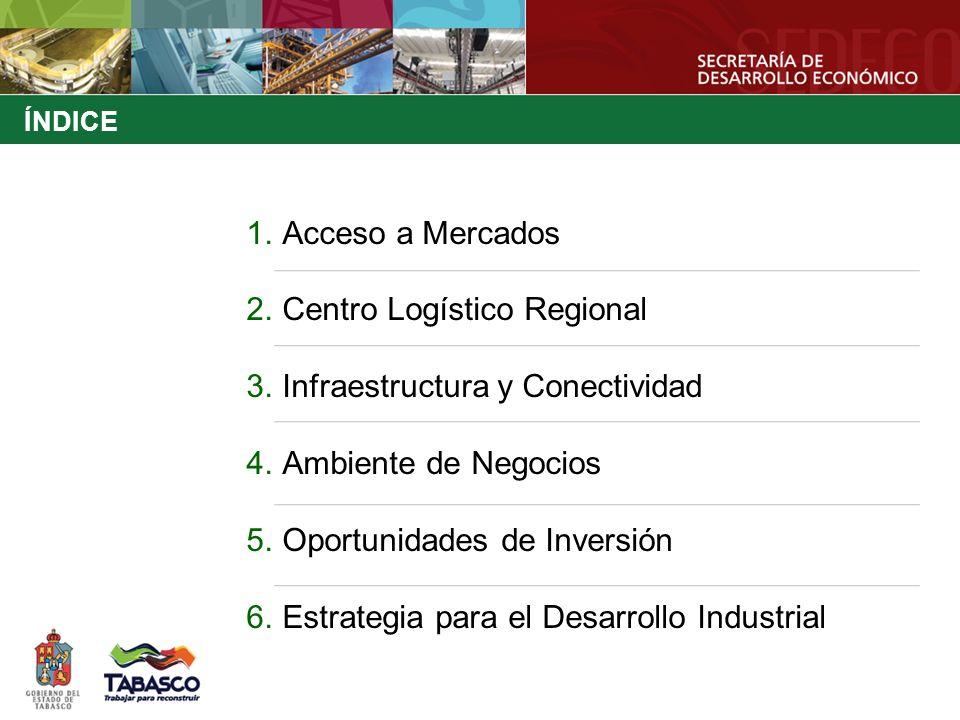 1.Acceso a Mercados 2.Centro Logístico Regional 3.Infraestructura y Conectividad 4.Ambiente de Negocios 5.Oportunidades de Inversión 6.Estrategia para
