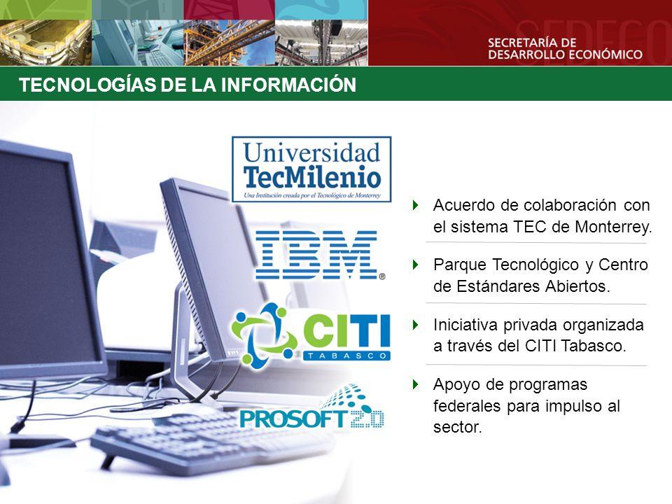 Acuerdo de colaboración con el sistema TEC de Monterrey. Parque Tecnológico y Centro de Estándares Abiertos. Iniciativa privada organizada a través de