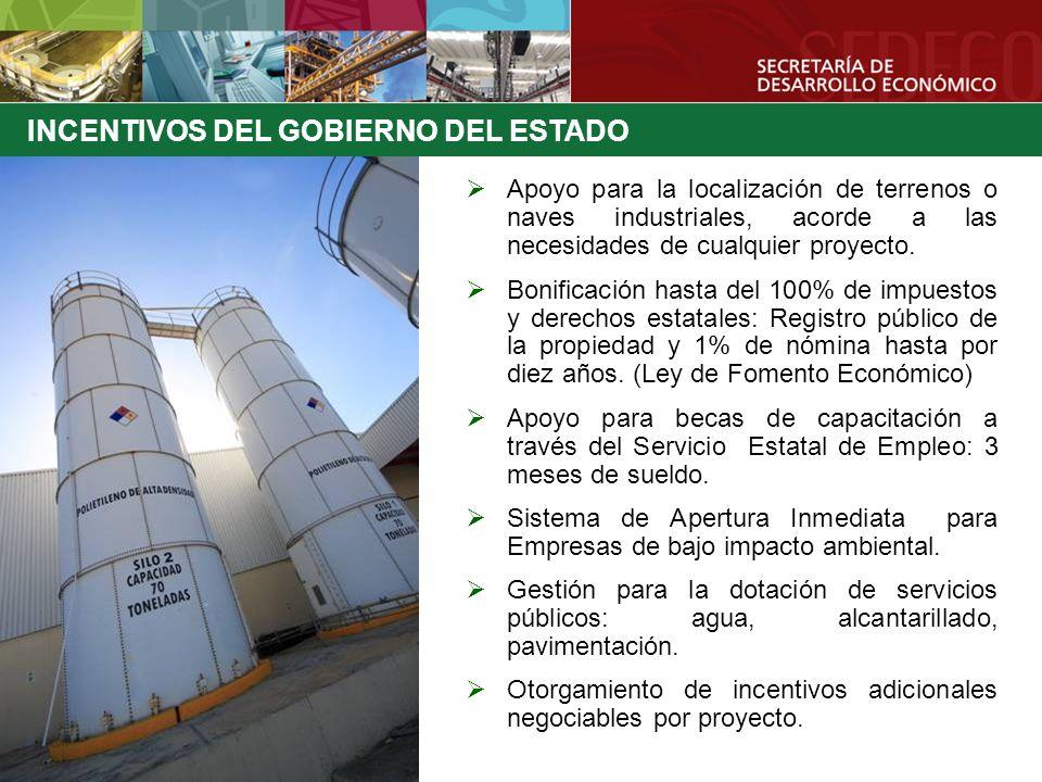 INCENTIVOS DEL GOBIERNO DEL ESTADO Apoyo para la localización de terrenos o naves industriales, acorde a las necesidades de cualquier proyecto. Bonifi