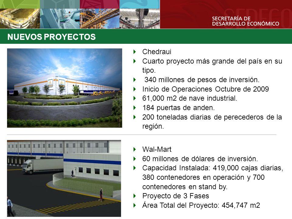 NUEVOS PROYECTOS Chedraui Cuarto proyecto más grande del país en su tipo. 340 millones de pesos de inversión. Inicio de Operaciones Octubre de 2009 61