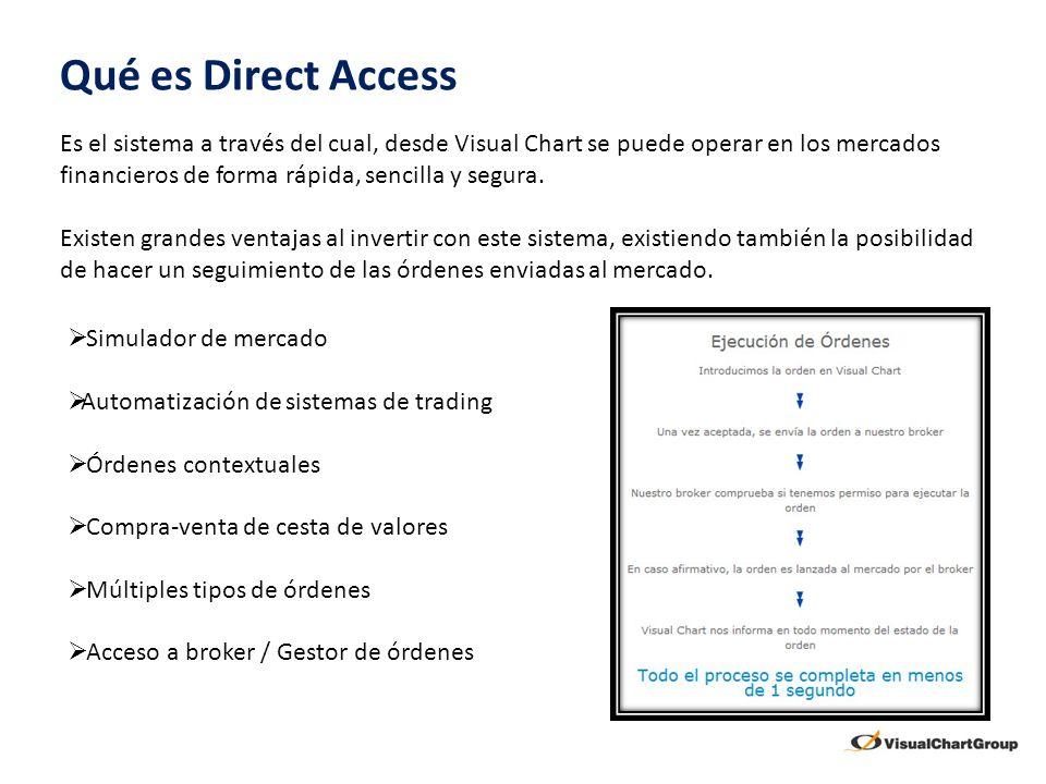 Qué es Direct Access Es el sistema a través del cual, desde Visual Chart se puede operar en los mercados financieros de forma rápida, sencilla y segur