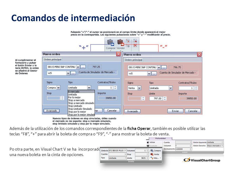Comandos de intermediación Además de la utilización de los comandos correspondientes de la ficha Operar, también es posible utilizar las teclas F8, +