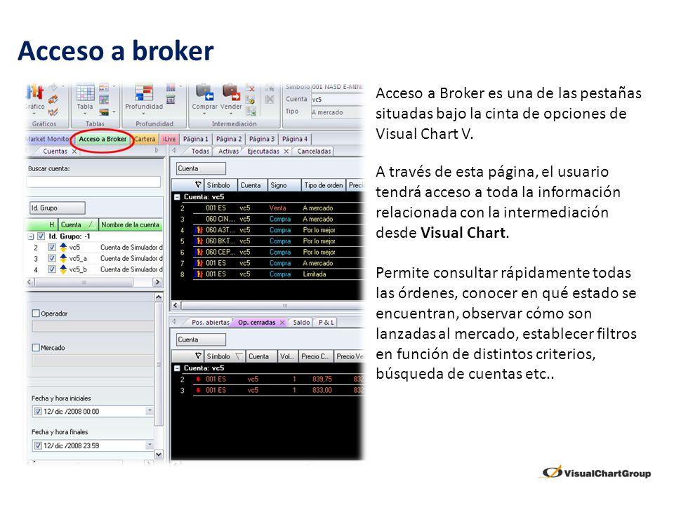 Acceso a broker. A través de esta página, el usuario tendrá acceso a toda la información relacionada con la intermediación desde Visual Chart. Permite