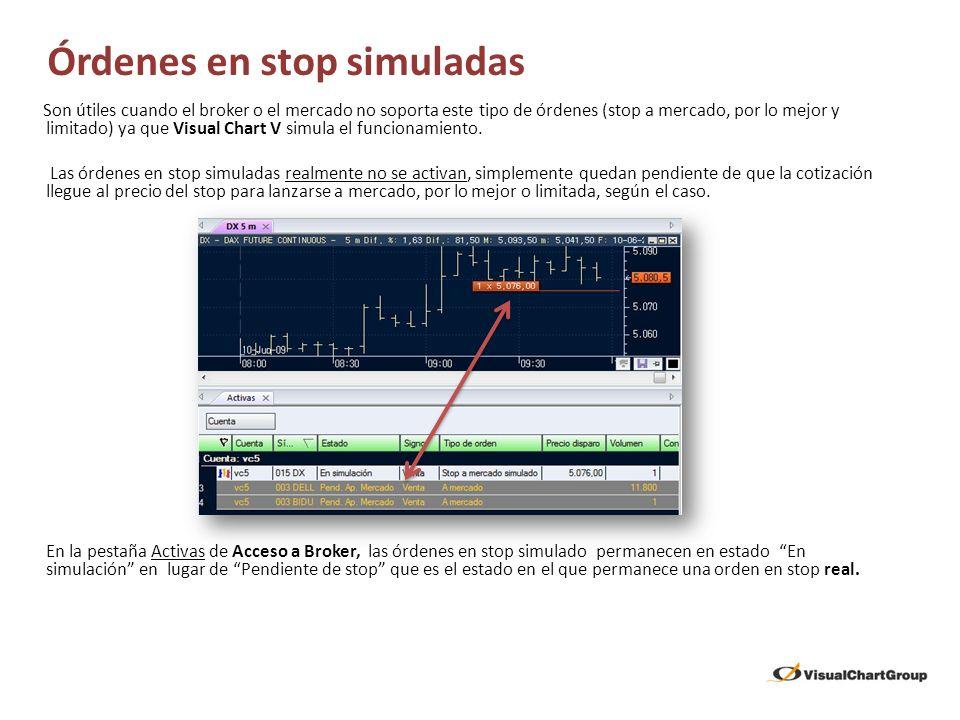 Son útiles cuando el broker o el mercado no soporta este tipo de órdenes (stop a mercado, por lo mejor y limitado) ya que Visual Chart V simula el fun