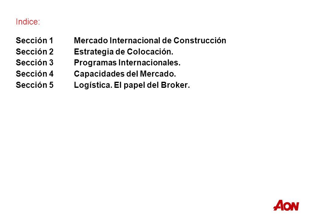 Indice: Sección 1 Mercado Internacional de Construcción Sección 2Estrategia de Colocación.
