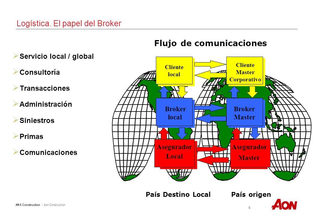 ARS Construction | Aon Construction 6 Servicio local / global Consultoría Transacciones Administración Siniestros Primas Comunicaciones Logística.