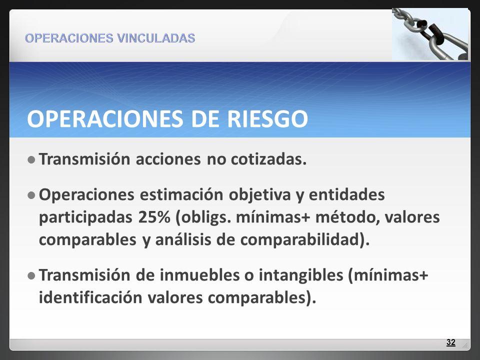 OPERACIONES DE RIESGO Transmisión acciones no cotizadas. Operaciones estimación objetiva y entidades participadas 25% (obligs. mínimas+ método, valore
