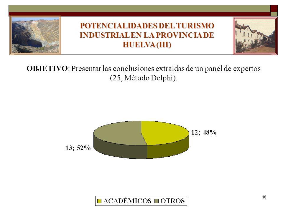 18 POTENCIALIDADES DEL TURISMO INDUSTRIAL EN LA PROVINCIA DE HUELVA (III) OBJETIVO: Presentar las conclusiones extraídas de un panel de expertos (25,