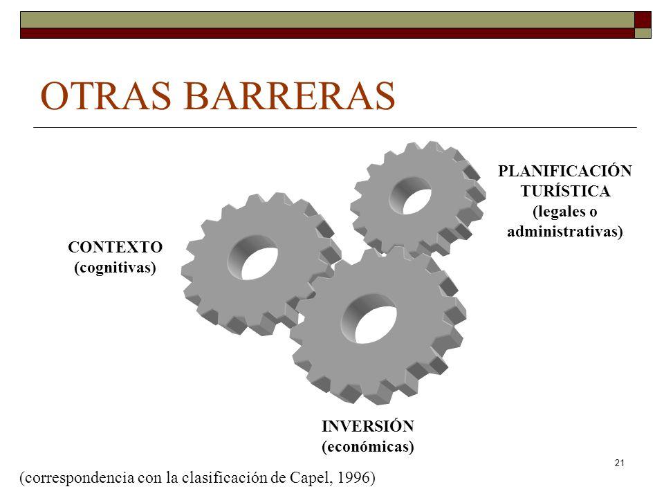 21 OTRAS BARRERAS CONTEXTO (cognitivas) PLANIFICACIÓN TURÍSTICA (legales o administrativas) INVERSIÓN (económicas) (correspondencia con la clasificación de Capel, 1996)