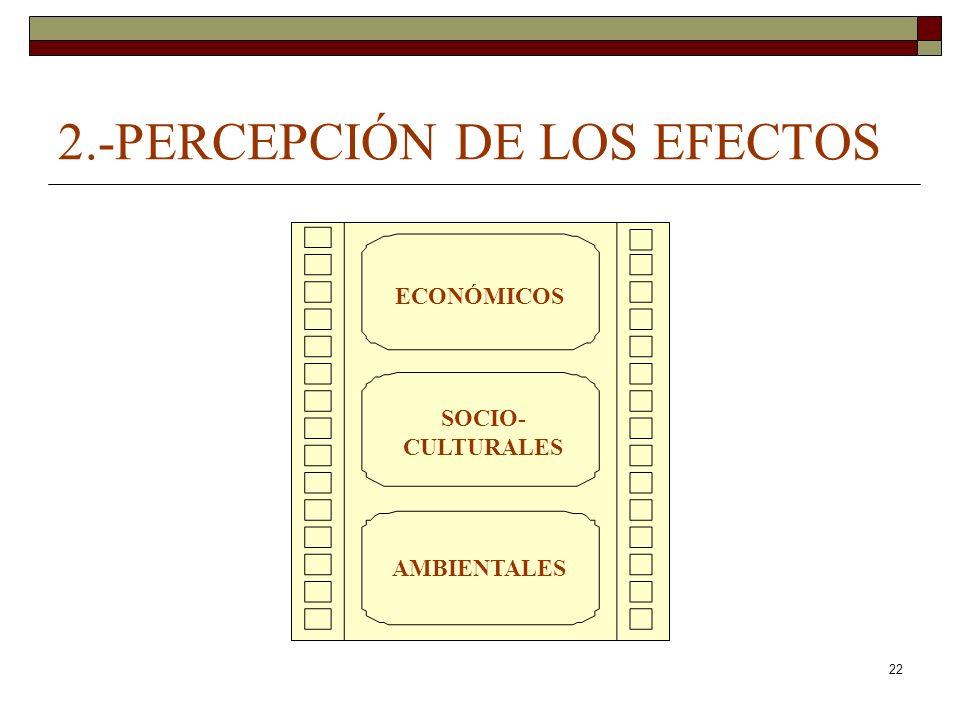 22 2.-PERCEPCIÓN DE LOS EFECTOS ECONÓMICOS SOCIO- CULTURALES AMBIENTALES