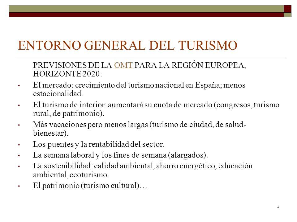3 ENTORNO GENERAL DEL TURISMO PREVISIONES DE LA OMT PARA LA REGIÓN EUROPEA, HORIZONTE 2020:OMT El mercado: crecimiento del turismo nacional en España; menos estacionalidad.