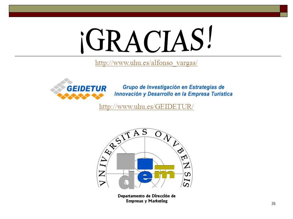 36 http://www.uhu.es/alfonso_vargas/ http://www.uhu.es/GEIDETUR/