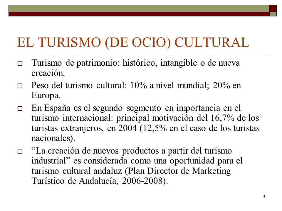 4 EL TURISMO (DE OCIO) CULTURAL Turismo de patrimonio: histórico, intangible o de nueva creación. Peso del turismo cultural: 10% a nivel mundial; 20%