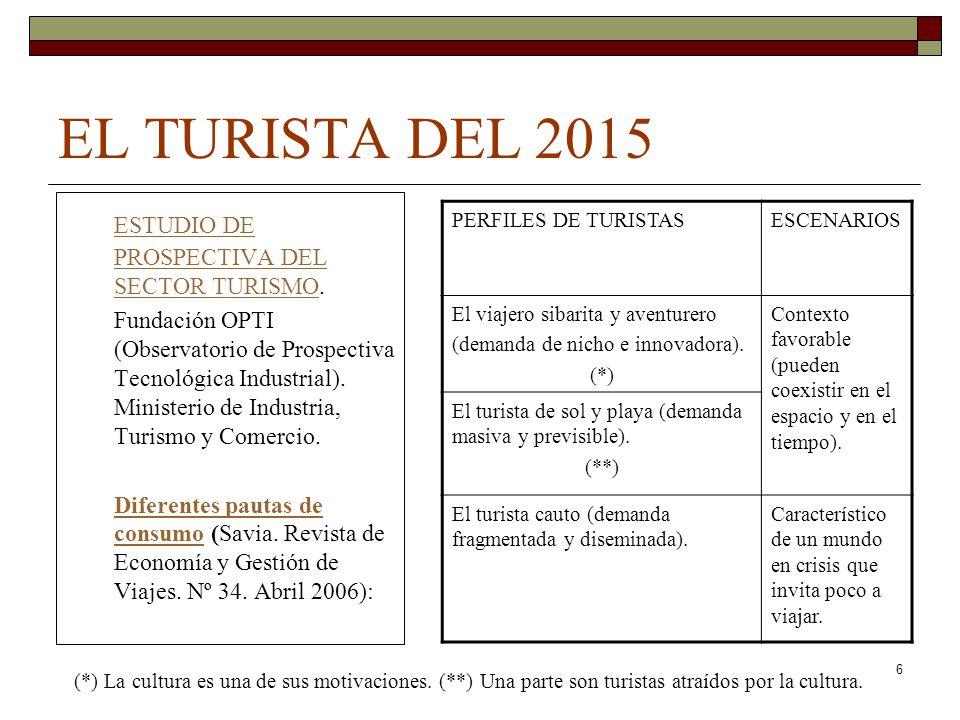 6 EL TURISTA DEL 2015 ESTUDIO DE PROSPECTIVA DEL SECTOR TURISMOESTUDIO DE PROSPECTIVA DEL SECTOR TURISMO. Fundación OPTI (Observatorio de Prospectiva