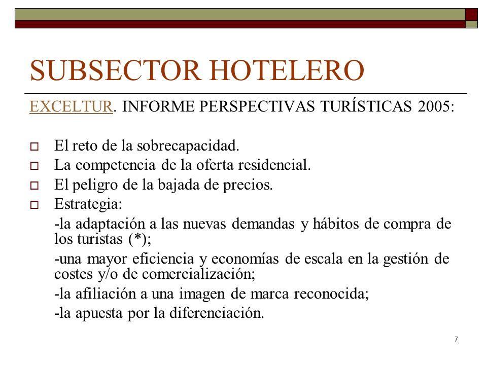 7 SUBSECTOR HOTELERO EXCELTUREXCELTUR. INFORME PERSPECTIVAS TURÍSTICAS 2005: El reto de la sobrecapacidad. La competencia de la oferta residencial. El