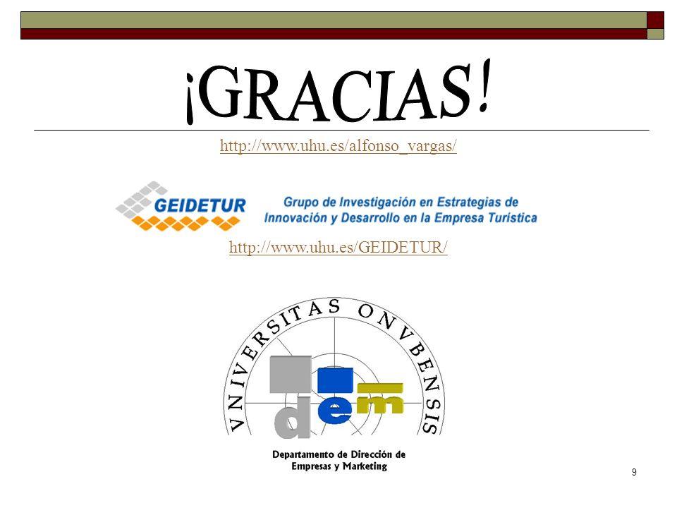 9 http://www.uhu.es/alfonso_vargas/ http://www.uhu.es/GEIDETUR/