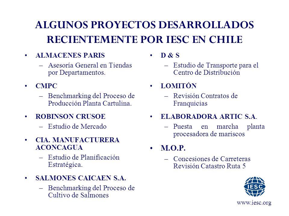 www.iesc.org ALGUNOS PROYECTOS DESARROLLADOS RECIENTEMENTE POR IESC EN CHILE ALMACENES PARIS –Asesoría General en Tiendas por Departamentos. CMPC –Ben