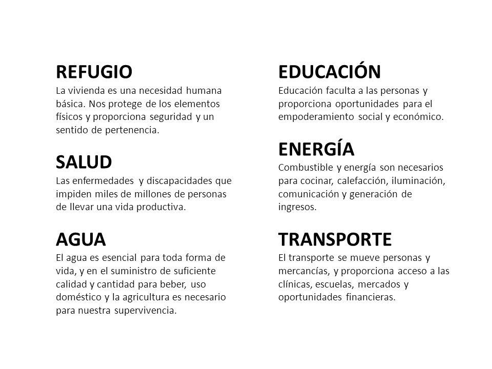 COMPROMISO SOCIAL.Que y para quien diseño. REFUGIO La vivienda es una necesidad humana básica.