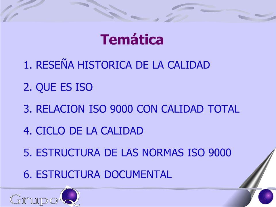 Temática 1.RESEÑA HISTORICA DE LA CALIDAD 2. QUE ES ISO 3.