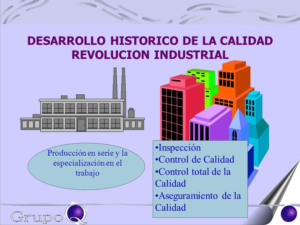DESARROLLO HISTORICO DE LA CALIDAD REVOLUCION INDUSTRIAL Producción en serie y la especialización en el trabajo Inspección Control de Calidad Control total de la Calidad Aseguramiento de la Calidad