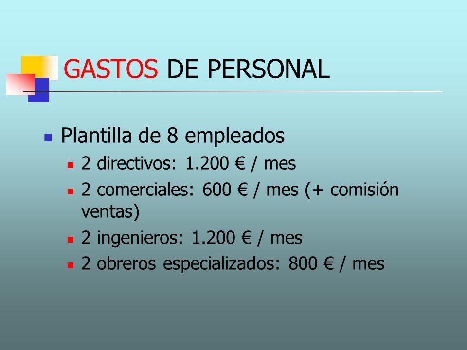 GASTOS DE PERSONAL Plantilla de 8 empleados 2 directivos: 1.200 / mes 2 comerciales: 600 / mes (+ comisión ventas) 2 ingenieros: 1.200 / mes 2 obreros