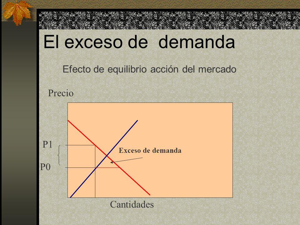El exceso de demanda Exceso de demanda Cantidades Precio P0 P1 Efecto de equilibrio acción del mercado