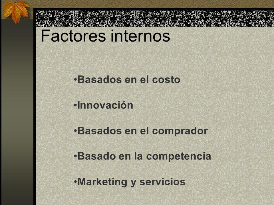 Factores internos Basados en el costo Innovación Basados en el comprador Basado en la competencia Marketing y servicios