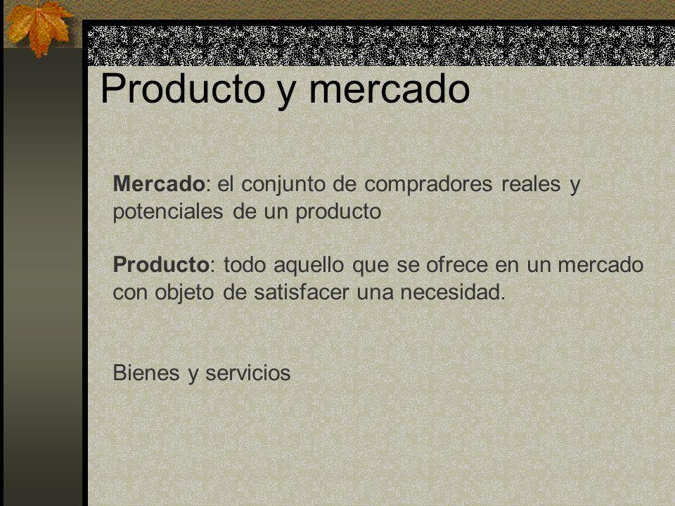 Producto y mercado Mercado: el conjunto de compradores reales y potenciales de un producto Producto: todo aquello que se ofrece en un mercado con obje