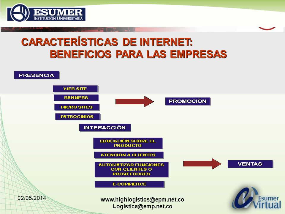 02/05/2014 www.highlogistics@epm.net.co Logistica@emp.net.co CARACTERÍSTICAS DE INTERNET: BENEFICIOS PARA LAS EMPRESAS