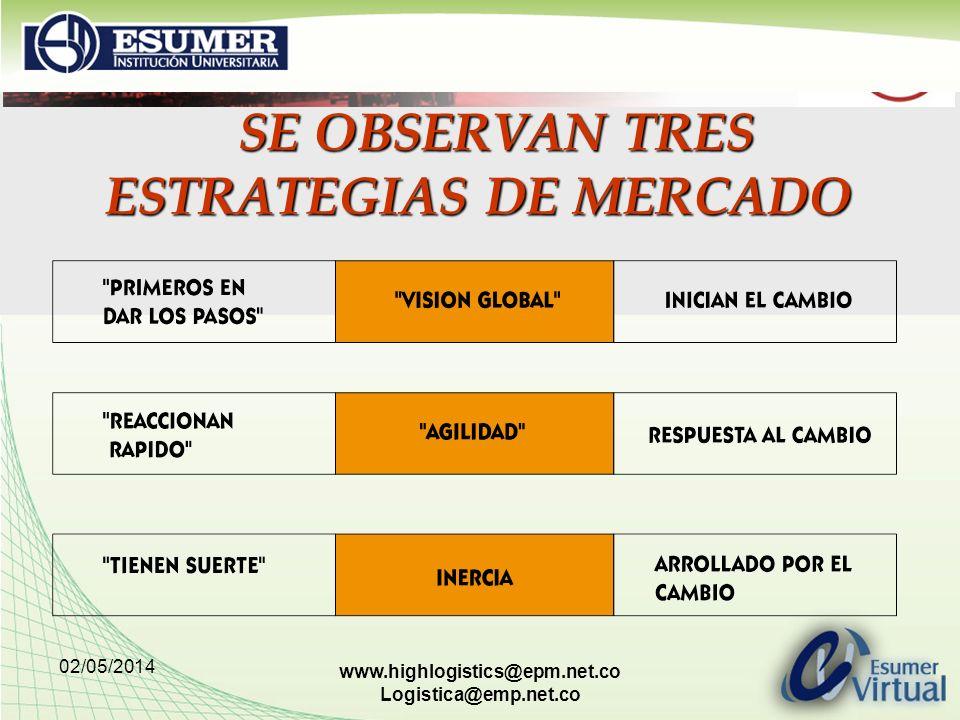02/05/2014 www.highlogistics@epm.net.co Logistica@emp.net.co SE OBSERVAN TRES ESTRATEGIAS DE MERCADO SE OBSERVAN TRES ESTRATEGIAS DE MERCADO