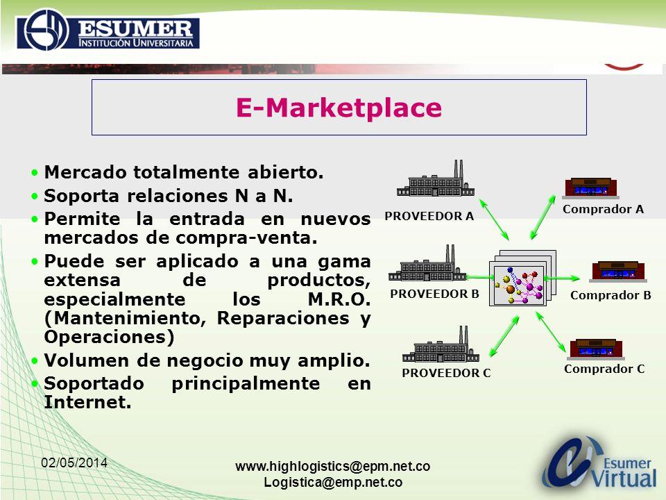 02/05/2014 www.highlogistics@epm.net.co Logistica@emp.net.co Mercado totalmente abierto. Soporta relaciones N a N. Permite la entrada en nuevos mercad