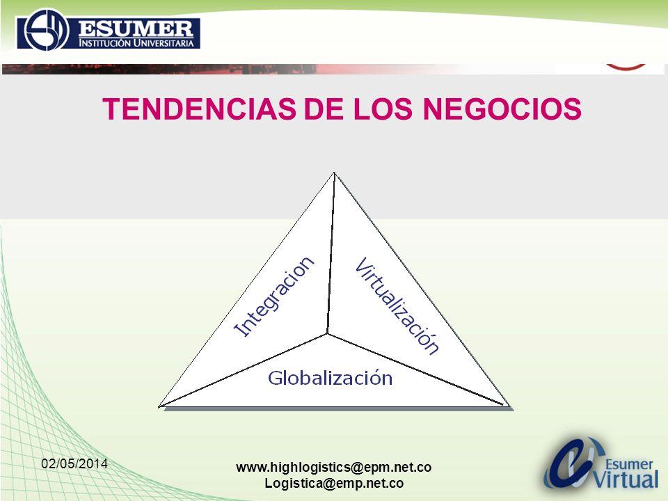 02/05/2014 www.highlogistics@epm.net.co Logistica@emp.net.co TIPOS DE NEGOCIOS EN LA RED Empresa-empresa.