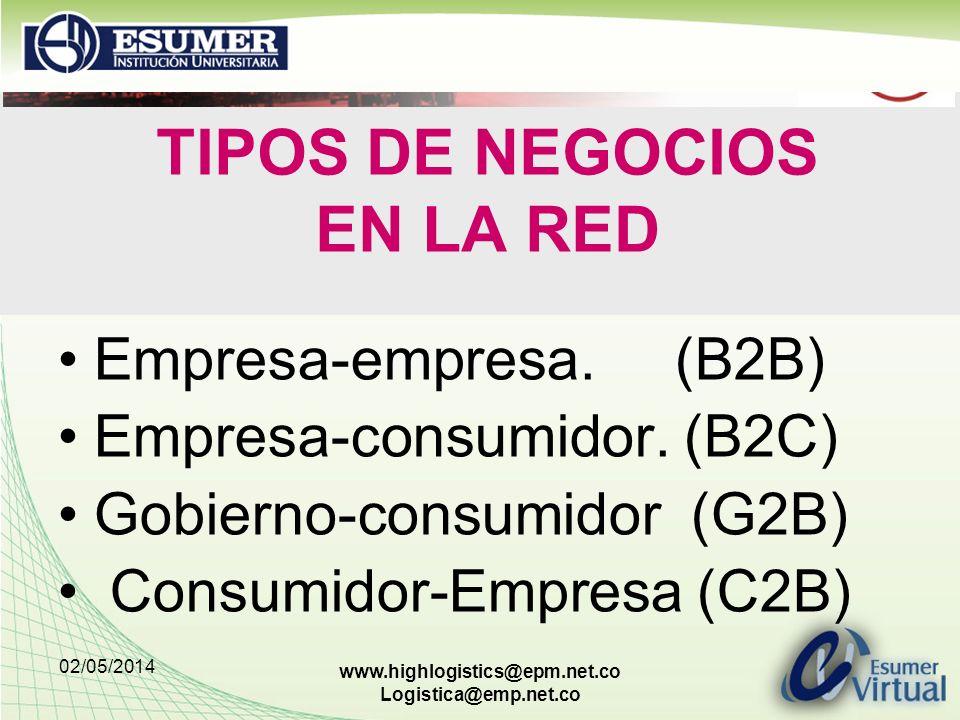 02/05/2014 www.highlogistics@epm.net.co Logistica@emp.net.co TIPOS DE NEGOCIOS EN LA RED Empresa-empresa. (B2B) Empresa-consumidor. (B2C) Gobierno-con