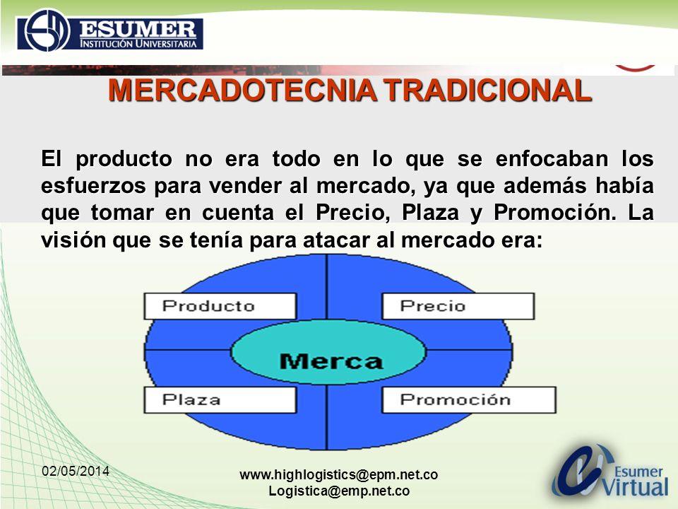 02/05/2014 www.highlogistics@epm.net.co Logistica@emp.net.co MERCADOTECNIA TRADICIONAL MERCADOTECNIA TRADICIONAL El producto no era todo en lo que se enfocaban los esfuerzos para vender al mercado, ya que además había que tomar en cuenta el Precio, Plaza y Promoción.