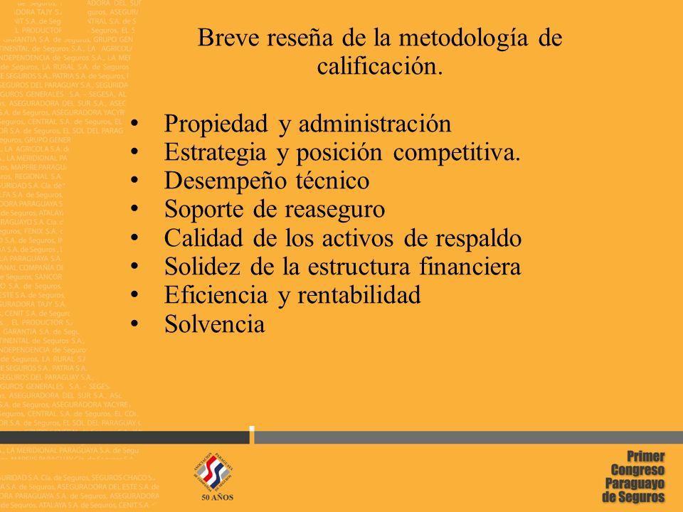 3 02/05/2014 Breve reseña de la metodología de calificación.