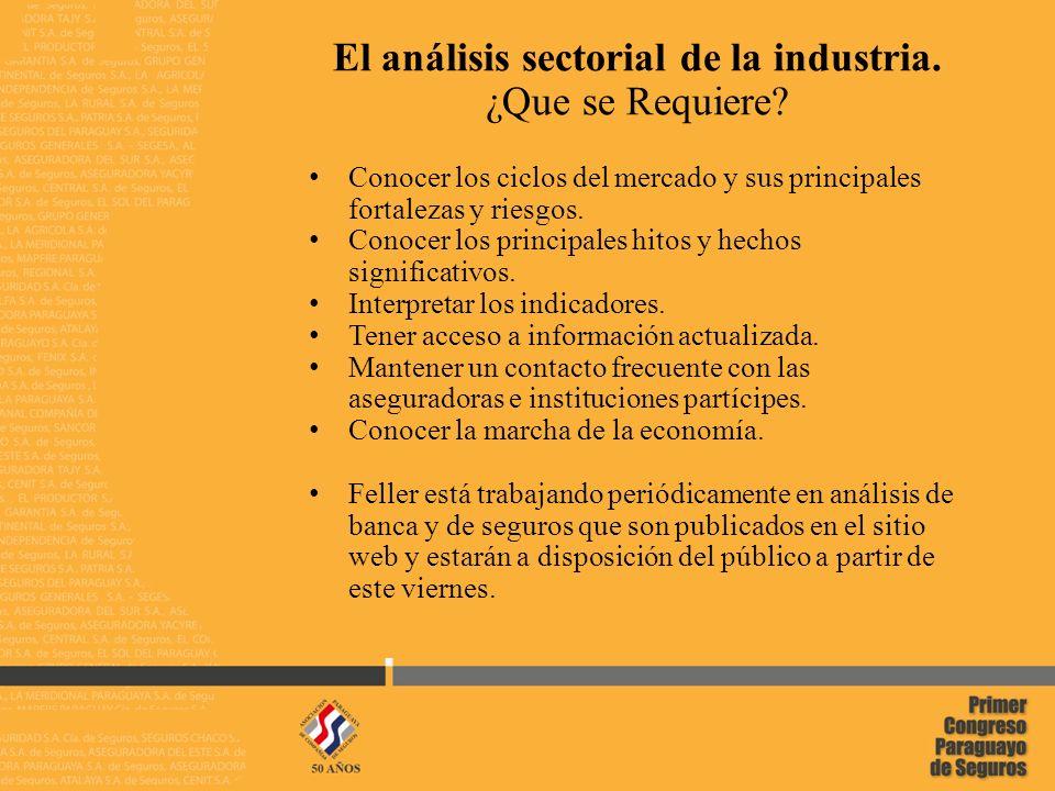 5 02/05/2014 El análisis sectorial de la industria.