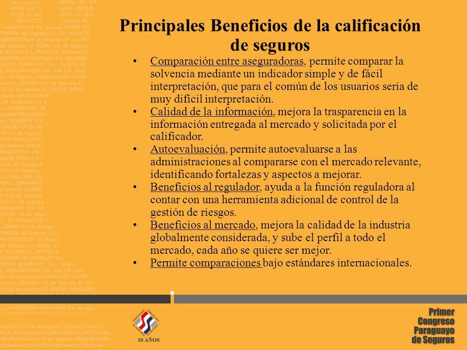 6 02/05/2014 Principales Beneficios de la calificación de seguros Comparación entre aseguradoras, permite comparar la solvencia mediante un indicador simple y de fácil interpretación, que para el común de los usuarios seria de muy difícil interpretación.