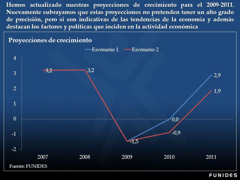 Hemos actualizado nuestras proyecciones de crecimiento para el 2009-2011.