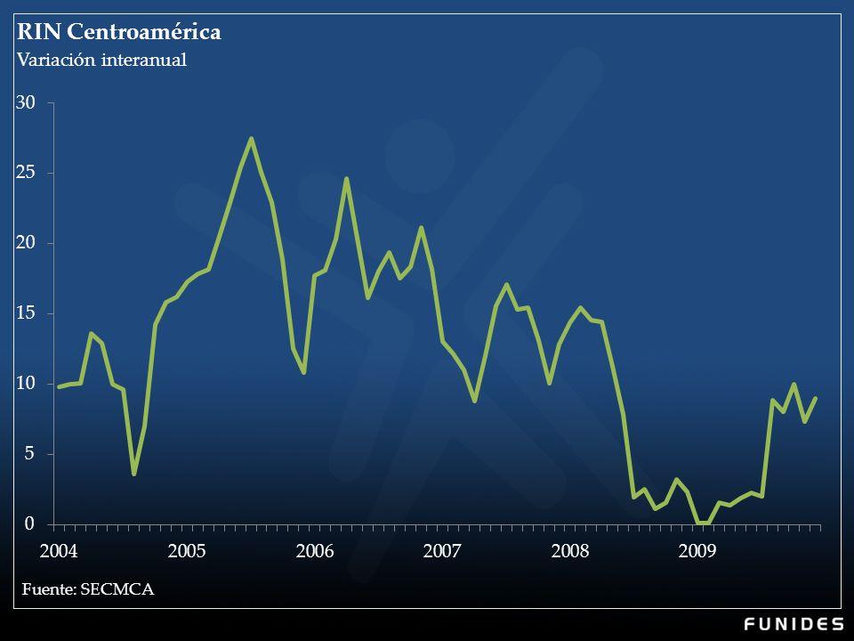 Hay tres escenarios en consideración sobre la duración de la crisis: Escenario 1: Recesión en EEUU toca fondo en el I-Semestre 2009 Asume que Mercado Bursátil ya tocó fondo Reactivación muy gradual, medidas surtirán efecto hacia finales del año Durante el I-Semestre 2009, EEUU decrece un 2% y podría llegar a un nivel de desempleo del 9% Empezará a dar señales de crecimiento en el II-Semestre 2009 LA RECUPERACION DE LA CRISIS ES FRAGIL.