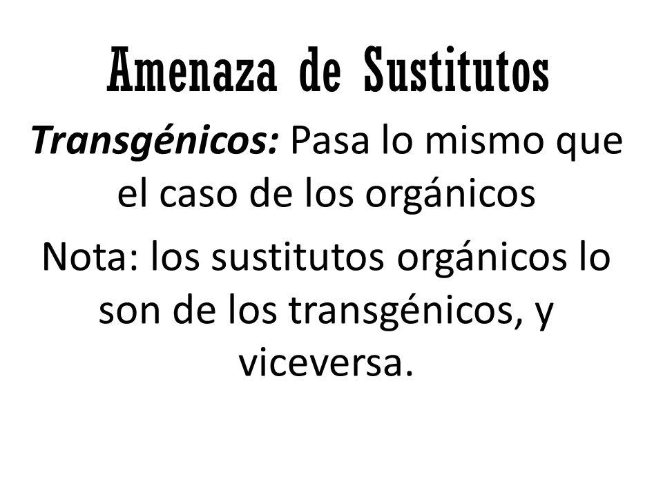 Amenaza de Sustitutos Transgénicos: Pasa lo mismo que el caso de los orgánicos Nota: los sustitutos orgánicos lo son de los transgénicos, y viceversa.
