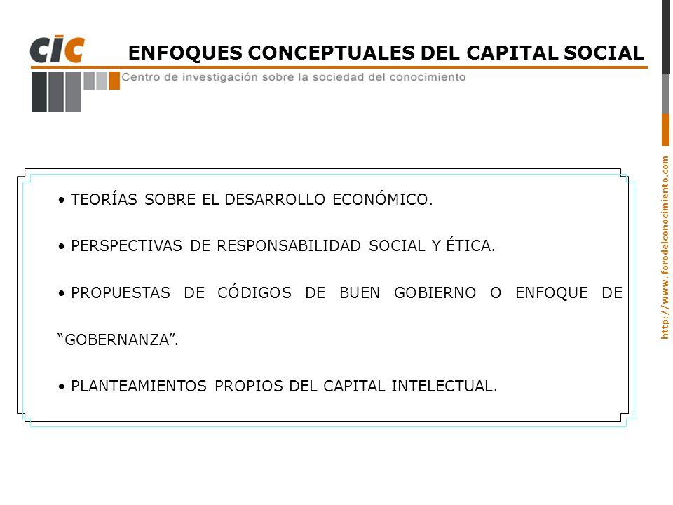 http://www. forodelconocimiento.com ENFOQUES CONCEPTUALES DEL CAPITAL SOCIAL TEORÍAS SOBRE EL DESARROLLO ECONÓMICO. PERSPECTIVAS DE RESPONSABILIDAD SO