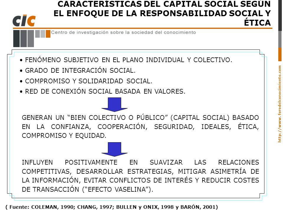 http://www. forodelconocimiento.com CARACTERÍSTICAS DEL CAPITAL SOCIAL SEGÚN EL ENFOQUE DE LA RESPONSABILIDAD SOCIAL Y ÉTICA FENÓMENO SUBJETIVO EN EL