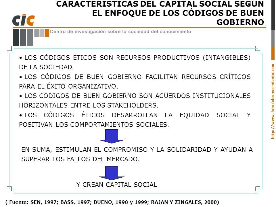http://www. forodelconocimiento.com CARACTERÍSTICAS DEL CAPITAL SOCIAL SEGÚN EL ENFOQUE DE LOS CÓDIGOS DE BUEN GOBIERNO LOS CÓDIGOS ÉTICOS SON RECURSO