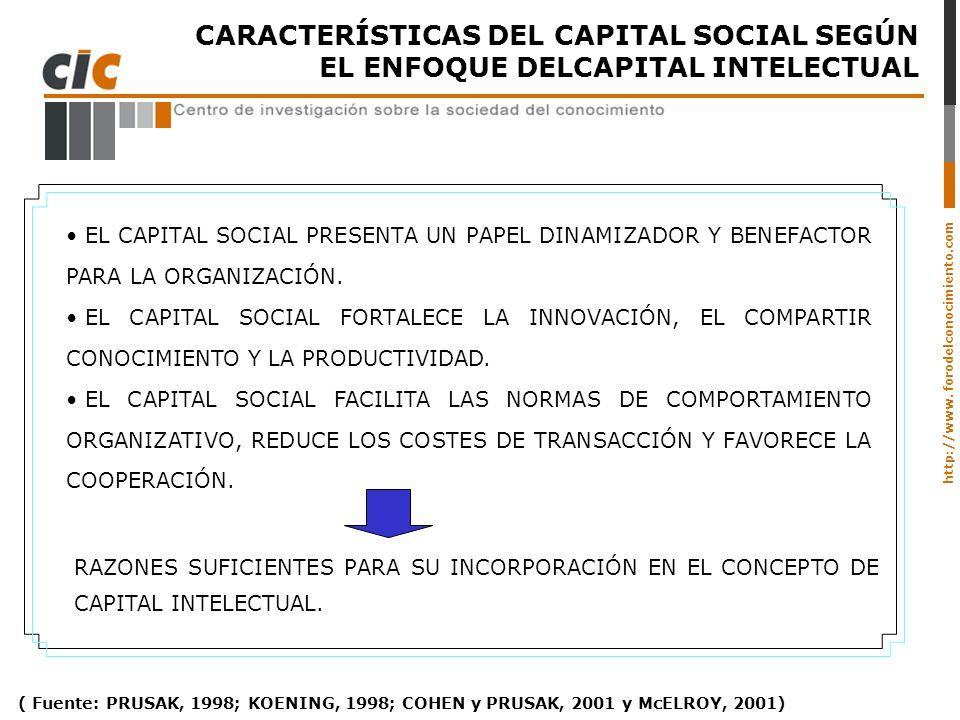 http://www. forodelconocimiento.com CARACTERÍSTICAS DEL CAPITAL SOCIAL SEGÚN EL ENFOQUE DELCAPITAL INTELECTUAL EL CAPITAL SOCIAL PRESENTA UN PAPEL DIN