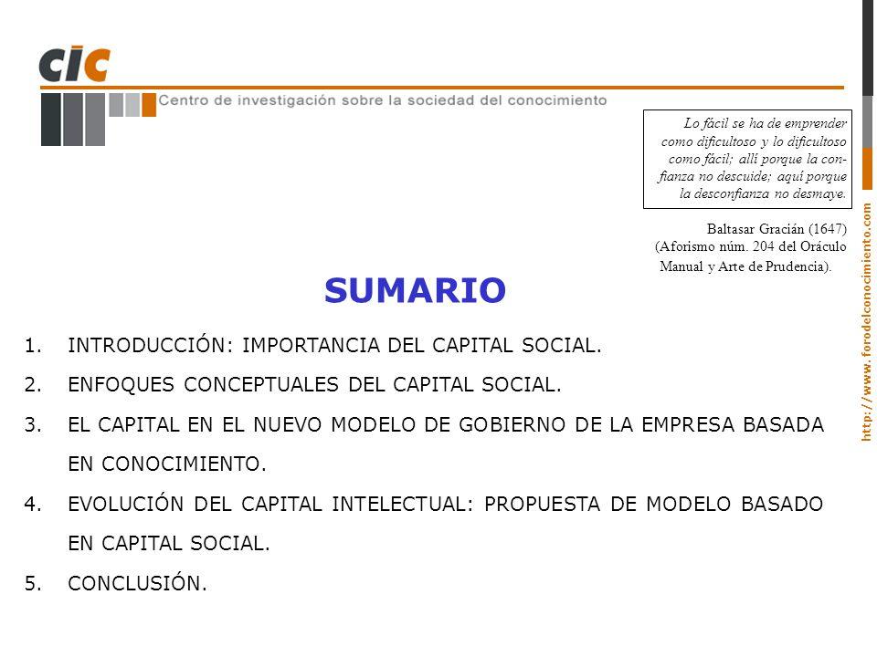http://www. forodelconocimiento.com SUMARIO 1.INTRODUCCIÓN: IMPORTANCIA DEL CAPITAL SOCIAL. 2.ENFOQUES CONCEPTUALES DEL CAPITAL SOCIAL. 3.EL CAPITAL E