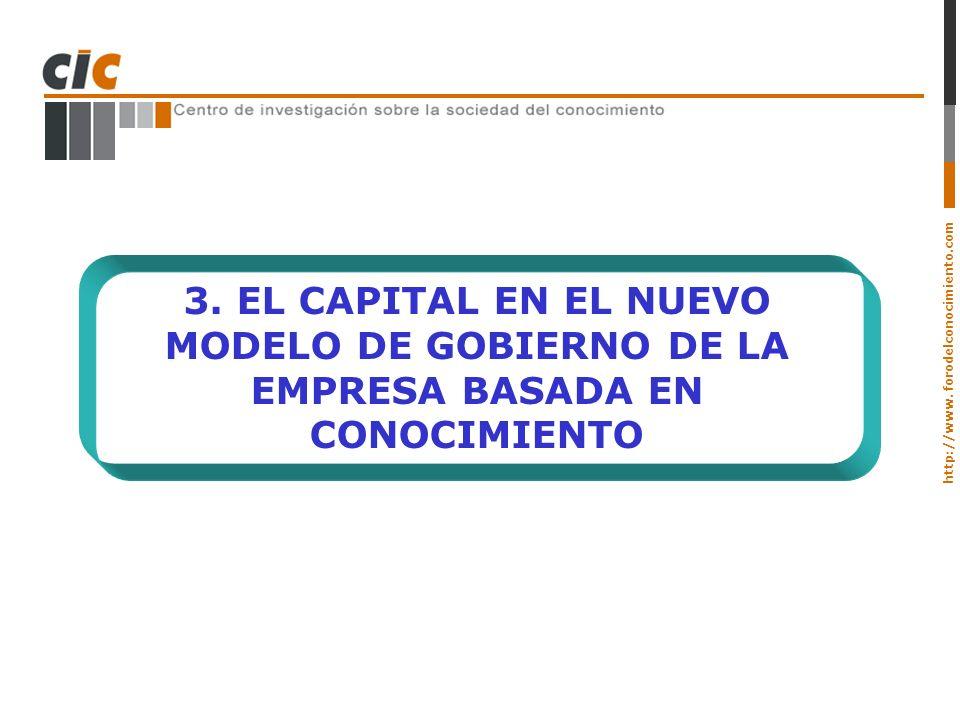 http://www. forodelconocimiento.com 3. EL CAPITAL EN EL NUEVO MODELO DE GOBIERNO DE LA EMPRESA BASADA EN CONOCIMIENTO