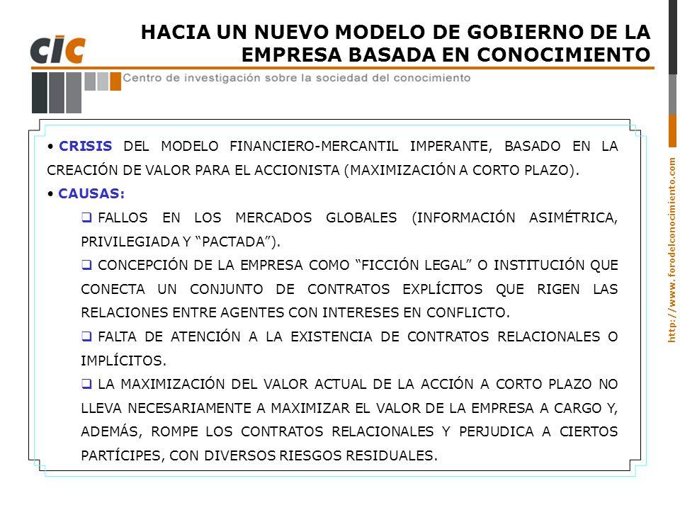 http://www. forodelconocimiento.com HACIA UN NUEVO MODELO DE GOBIERNO DE LA EMPRESA BASADA EN CONOCIMIENTO CRISIS DEL MODELO FINANCIERO-MERCANTIL IMPE